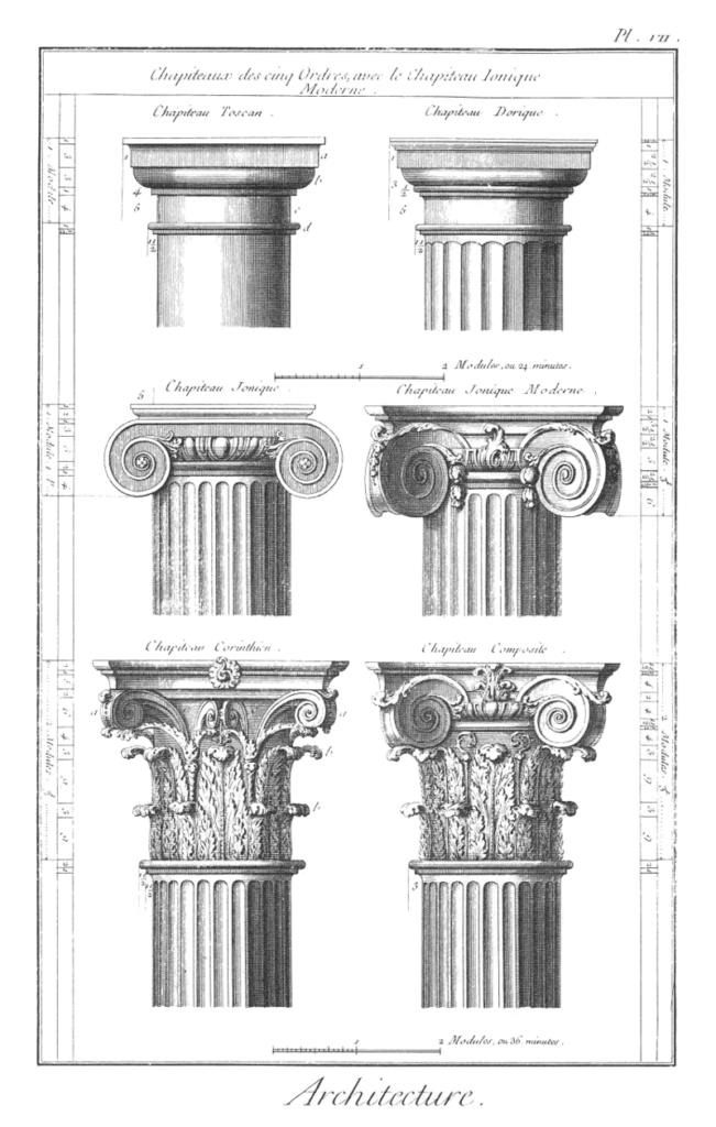 画像:ギリシア建築見分け図