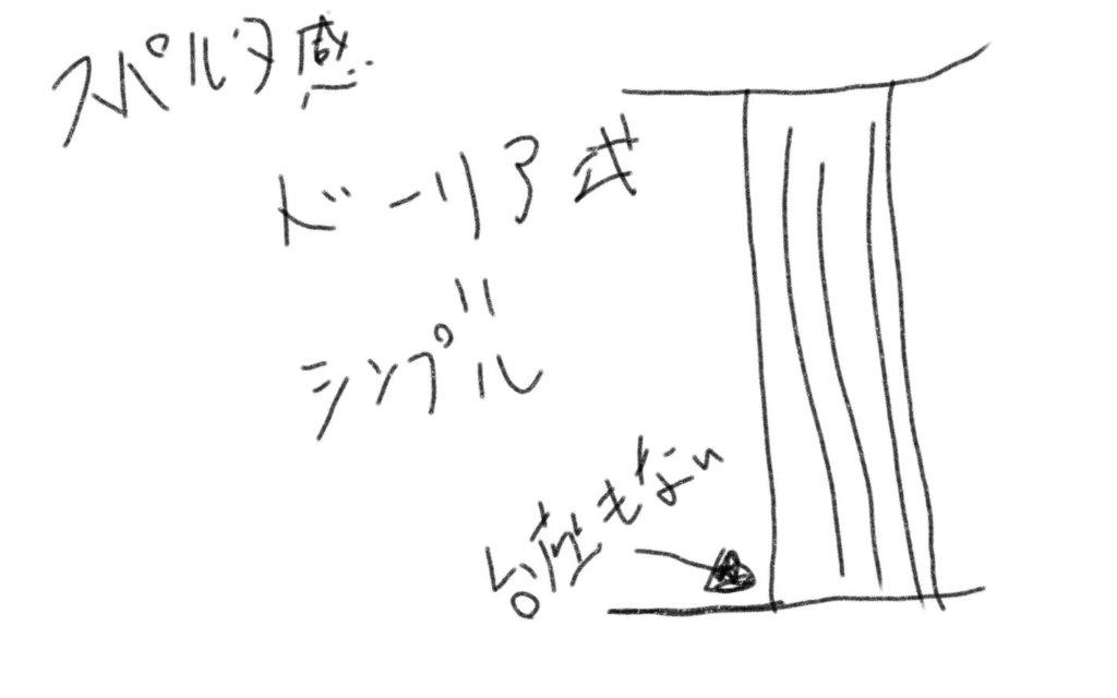 図解:ドーリア式